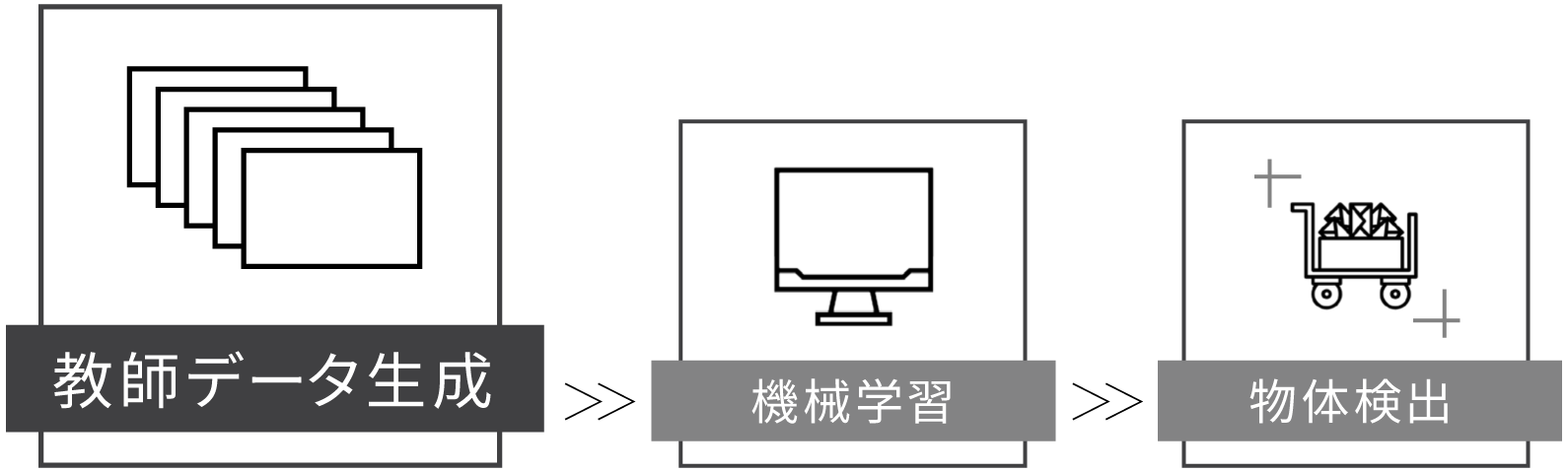 AI-Feed 画像
